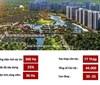 Vincity - Thành phố chuẩn Singapore