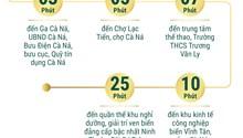 Siêu Dự Án Đất Nền Ninh Thuận - Đất Nền Sổ Đỏ Biển KDC Cầu Quằn