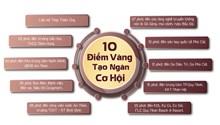 Khu đô thị Cẩm Vân - Thị xã An Nhơn - Bình Định