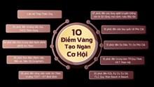 Mỏ Vàng Đầu Tư Của Đất Nền Biển Bài Dài Cam Lâm - KDC Đinh Tiên Hoàng