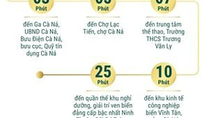 Đừng Mua Đất Nền Ninh Thuận Khi Chưa Biết Đến Đất Nền Sổ Đỏ KDC Cầu Quằn