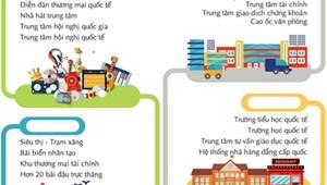 Có nên đầu tư Dự án Khu đô thị Nam Đà Lạt Giai đoạn 1 không ?