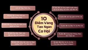 Khu Đô Thị Mới Cẩm Văn - Khu Dân Cư N4 - Bảng Giá F0 cho nhà đầu tư