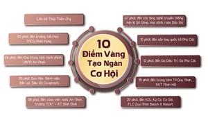 Khu đô thị Cẩm Văn - Thị xã An Nhơn - Bình Định